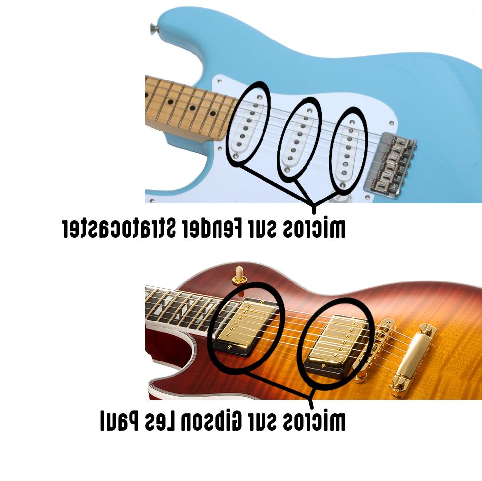 Comment accordez-vous votre guitare Fender Stratocaster?