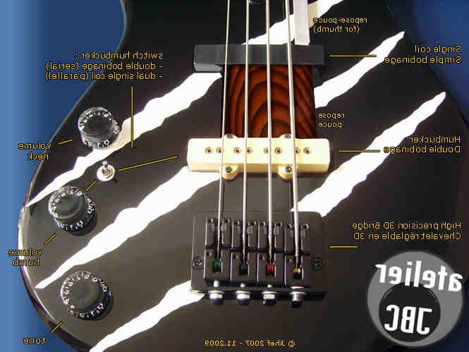 Comment améliorez-vous les vibrations de la Stratocaster?
