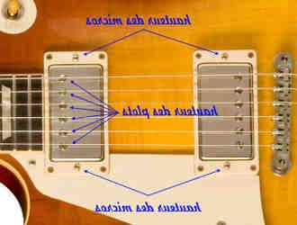 Comment bien regler ses micros guitare