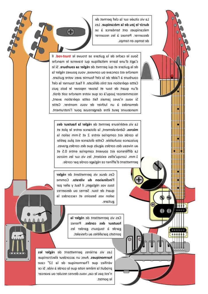 Comment regler une guitare electrique