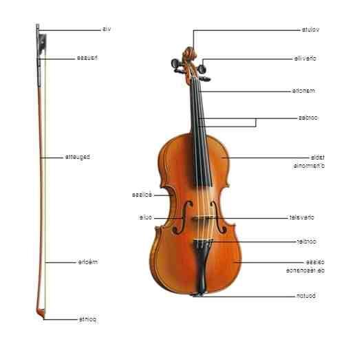 Comment jouer le violon