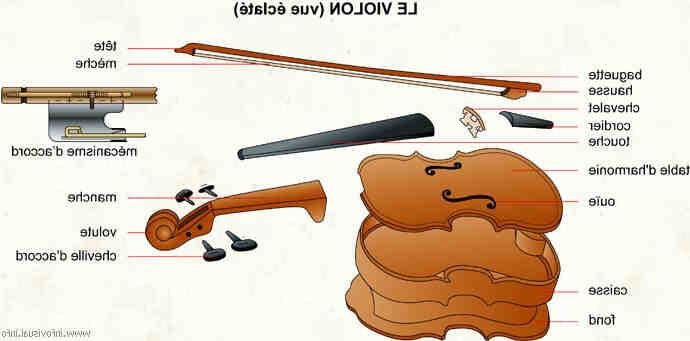 Violon comment utiliser